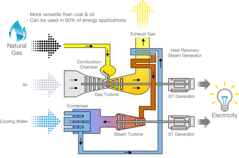 ratch - australia corporation thermal power plant diagram #4